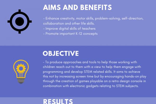 RETROSTEM_infographics